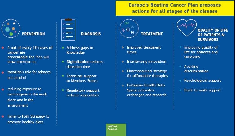 endocrine cancer prevention